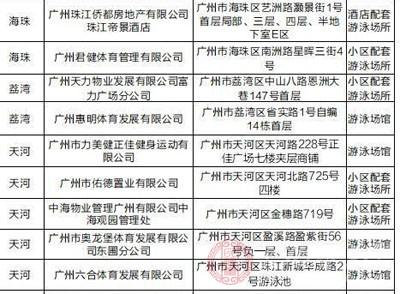 广州18家游泳场所水质不合格 中海物业上榜