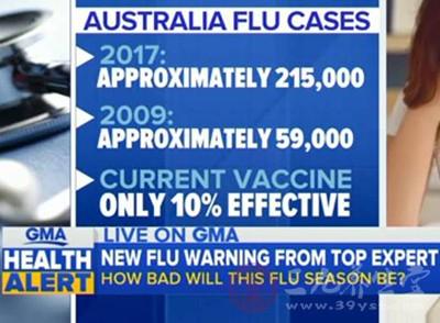 2017美流感形势或非常严峻 疫苗收效甚微