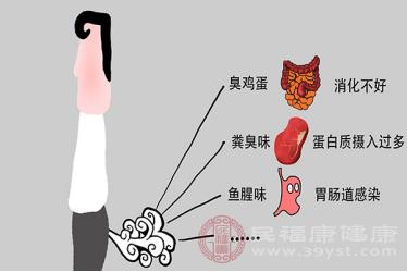 放屁是很常見的生理癥狀,一般都是由于胃腸道蠕動所引起