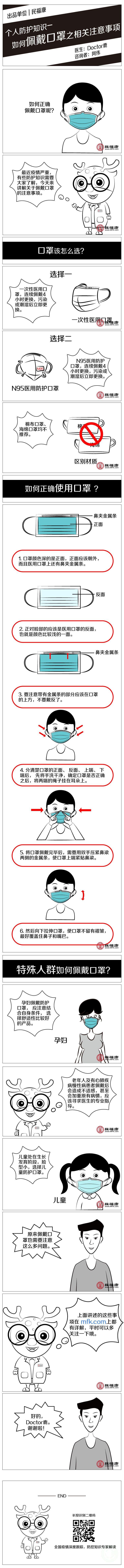 个人防护知识-如何佩戴口罩之相关注意事项