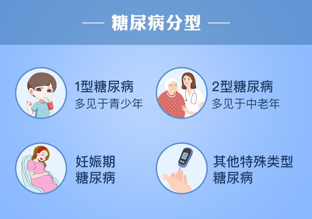 糖尿病分型
