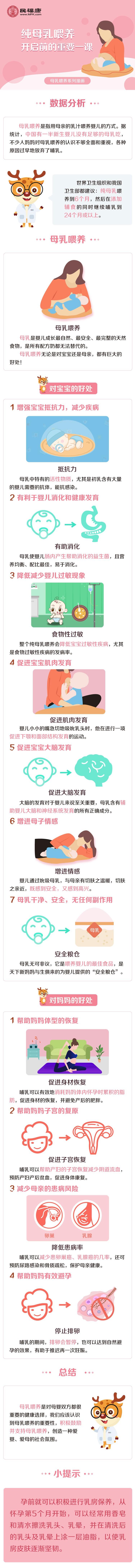 让你一图了解母乳喂养的重要性